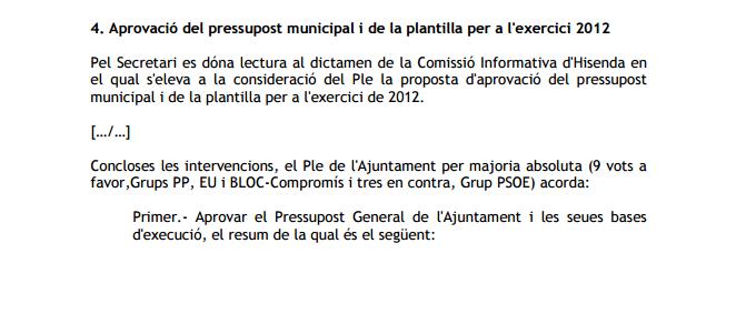 Detalle del acta del pleno de diciembre de 2011